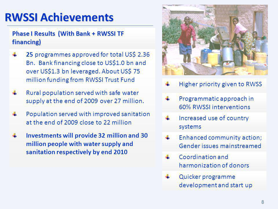 RWSSI Achievements Phase I Results (With Bank + RWSSI TF financing)
