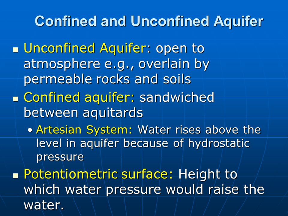 Confined and Unconfined Aquifer
