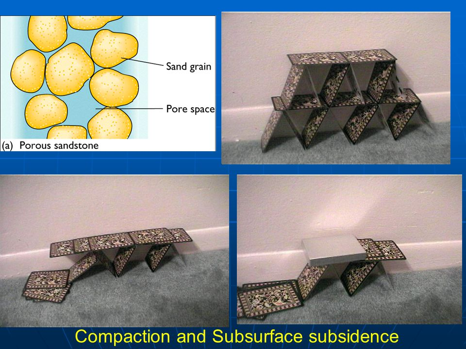 Compaction and Subsurface subsidence