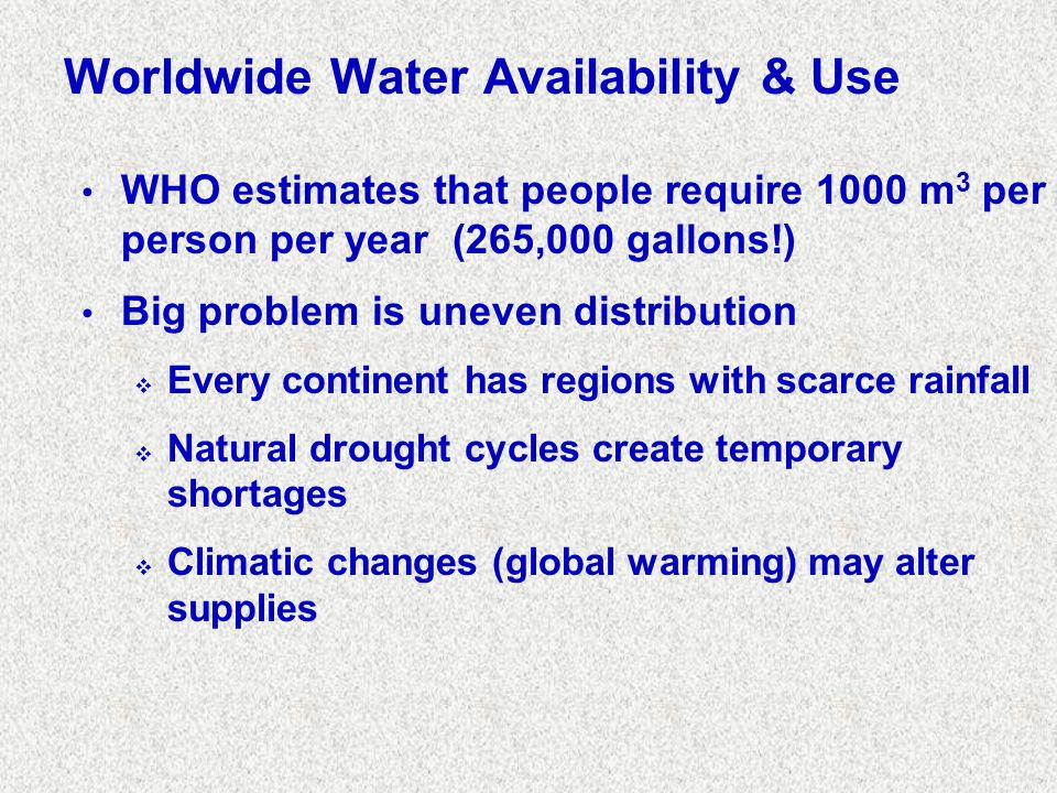 Worldwide Water Availability & Use