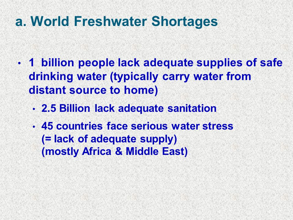 a. World Freshwater Shortages