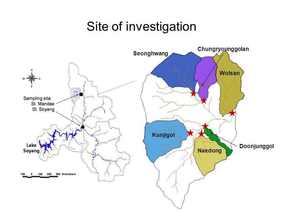 Site of investigation Chungryounggolan Seonghwang Wolsan Kunjigol