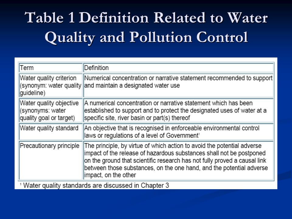 Table 1 Definition Related to Water Quality and Pollution Control