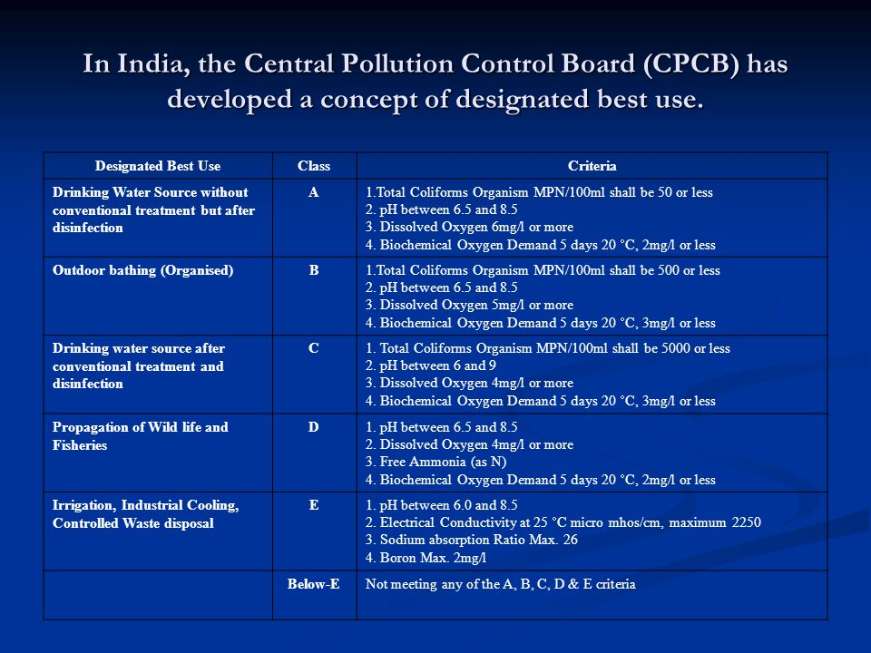 In India, the Central Pollution Control Board (CPCB) has developed a concept of designated best use.