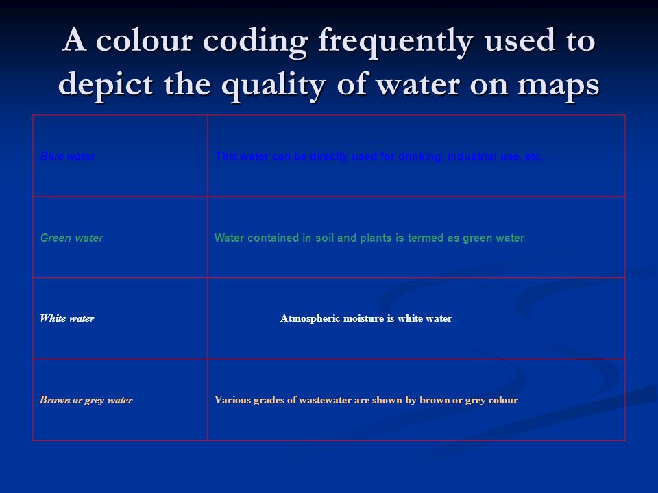 A colour coding frequently used to depict the quality of water on maps