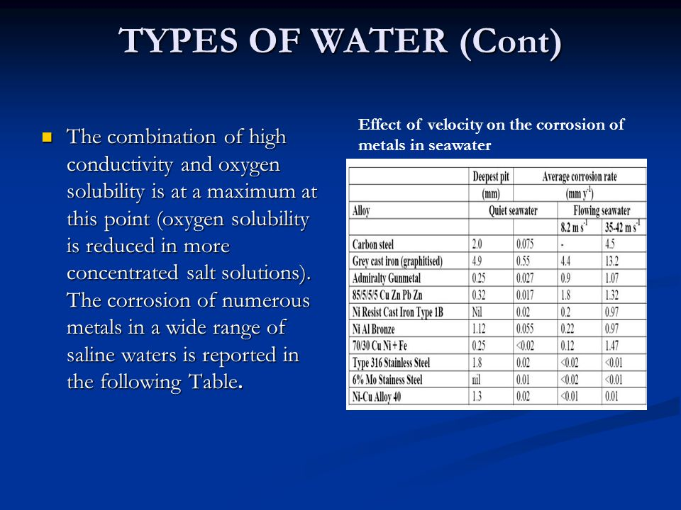 TYPES OF WATER (Cont) Effect of velocity on the corrosion of metals in seawater.