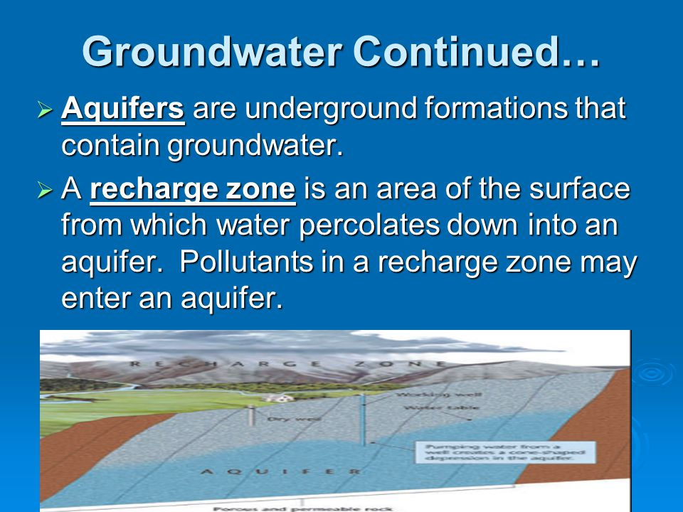 Groundwater Continued…