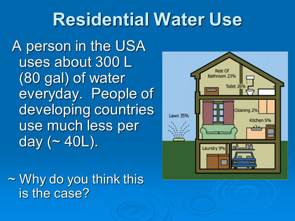 Residential Water Use A person in the USA uses about 300 L (80 gal) of water everyday. People of developing countries use much less per day (~ 40L).