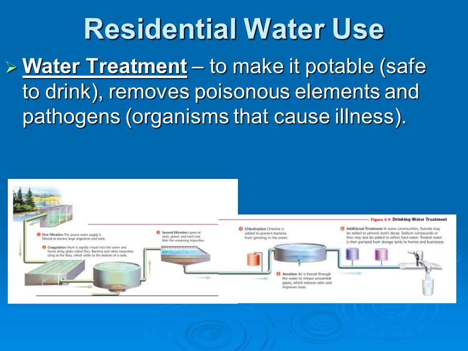 Residential Water Use Water Treatment – to make it potable (safe to drink), removes poisonous elements and pathogens (organisms that cause illness).