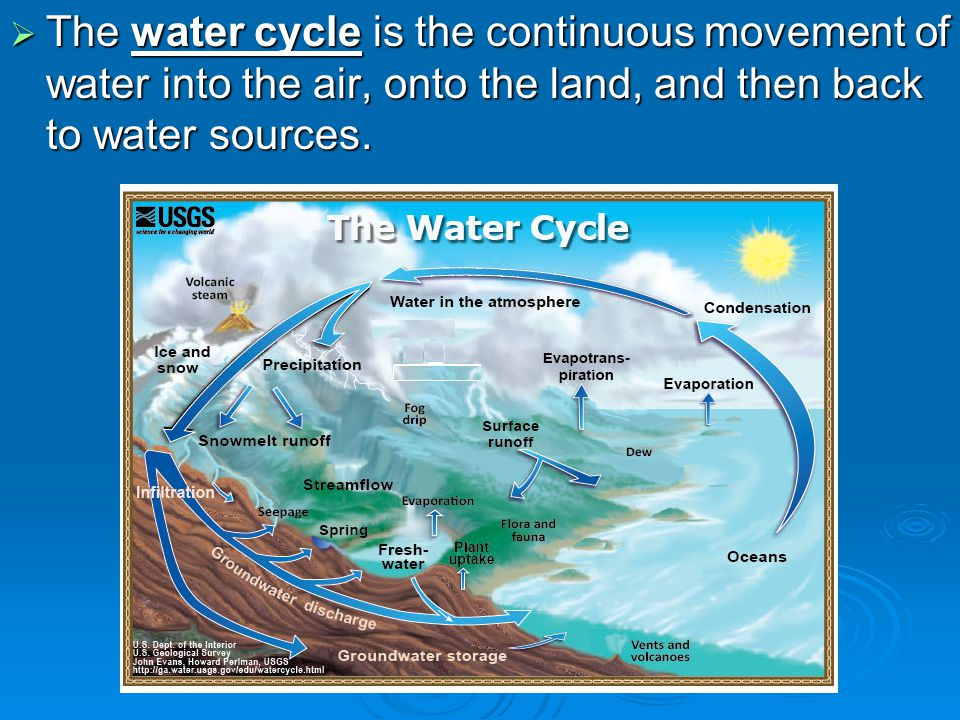 The water cycle is the continuous movement of water into the air, onto the land, and then back to water sources.