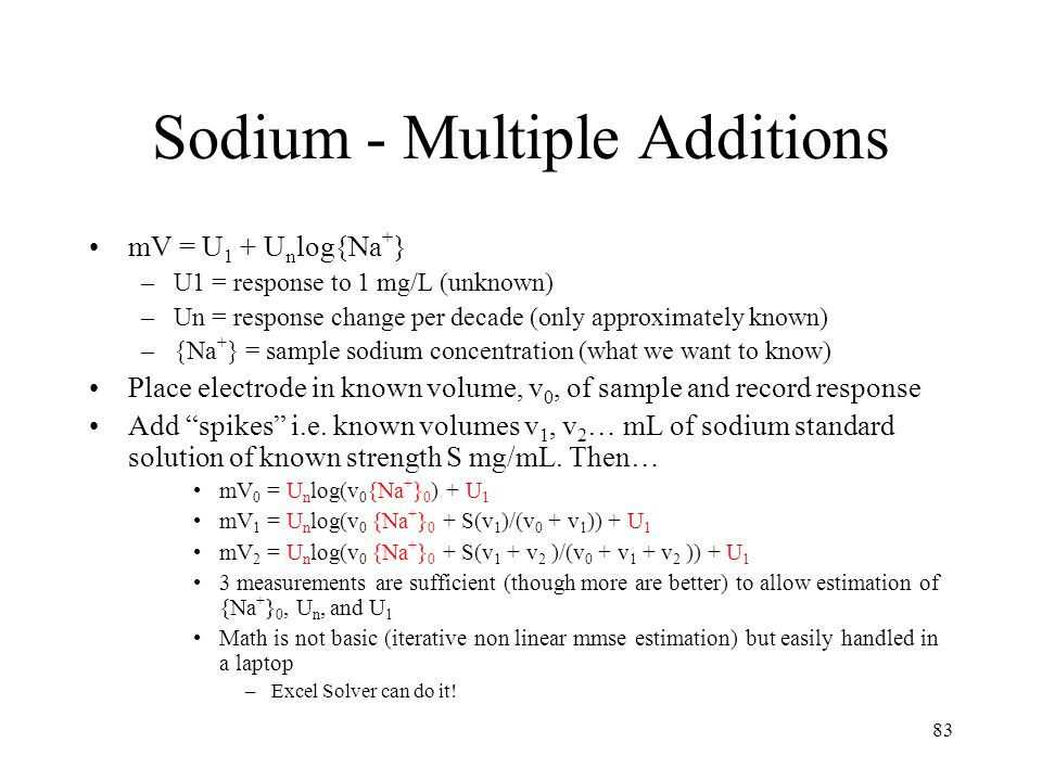 Sodium ISE Recording Example