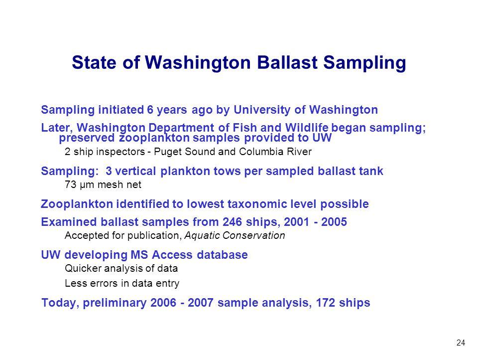 State of Washington Ballast Sampling