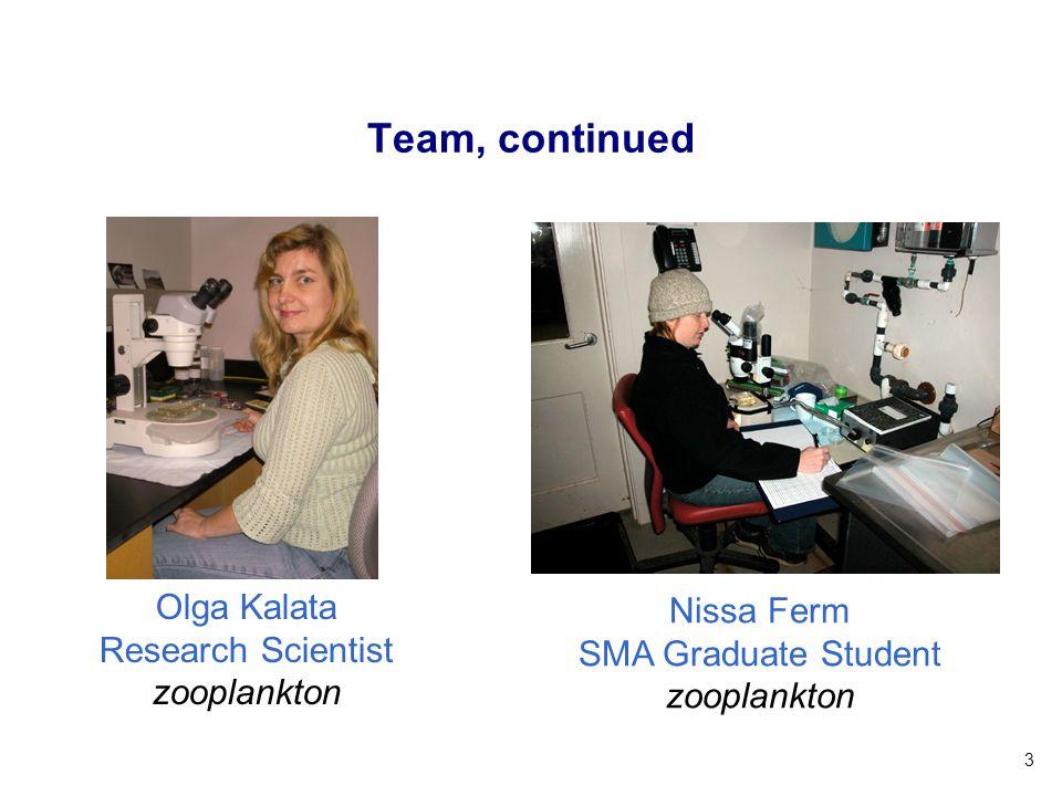 Team, continued Olga Kalata Nissa Ferm Research Scientist