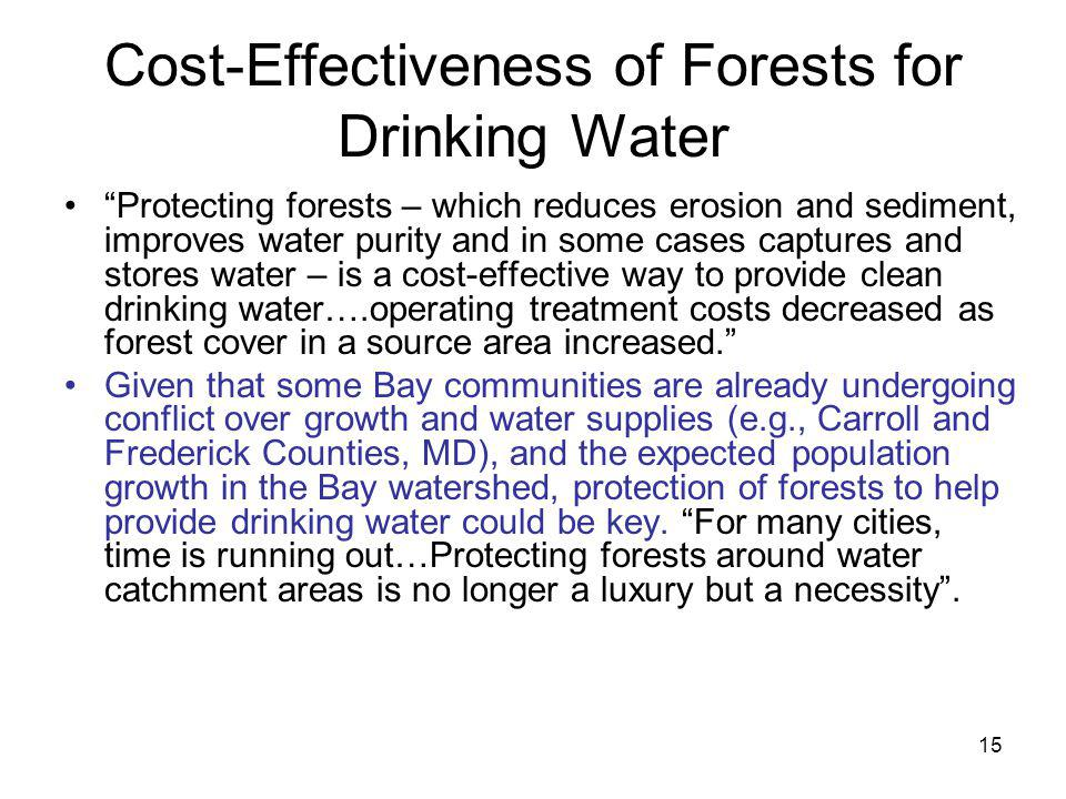 Cost-Effectiveness of Forests for Drinking Water