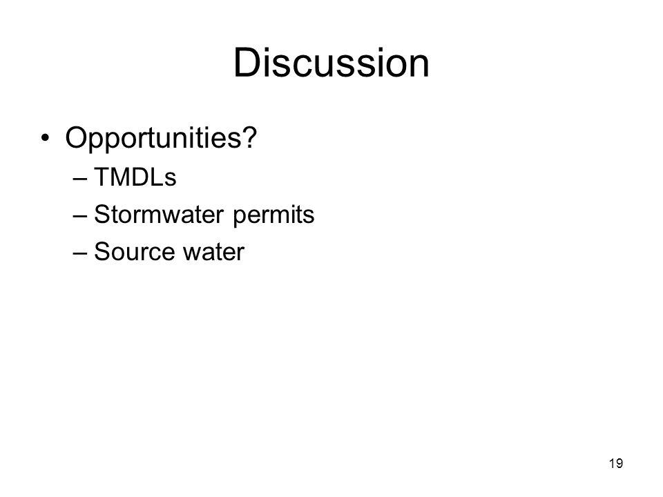 Discussion Opportunities TMDLs Stormwater permits Source water