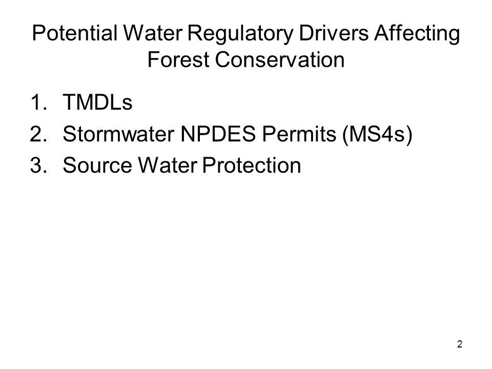 Potential Water Regulatory Drivers Affecting Forest Conservation
