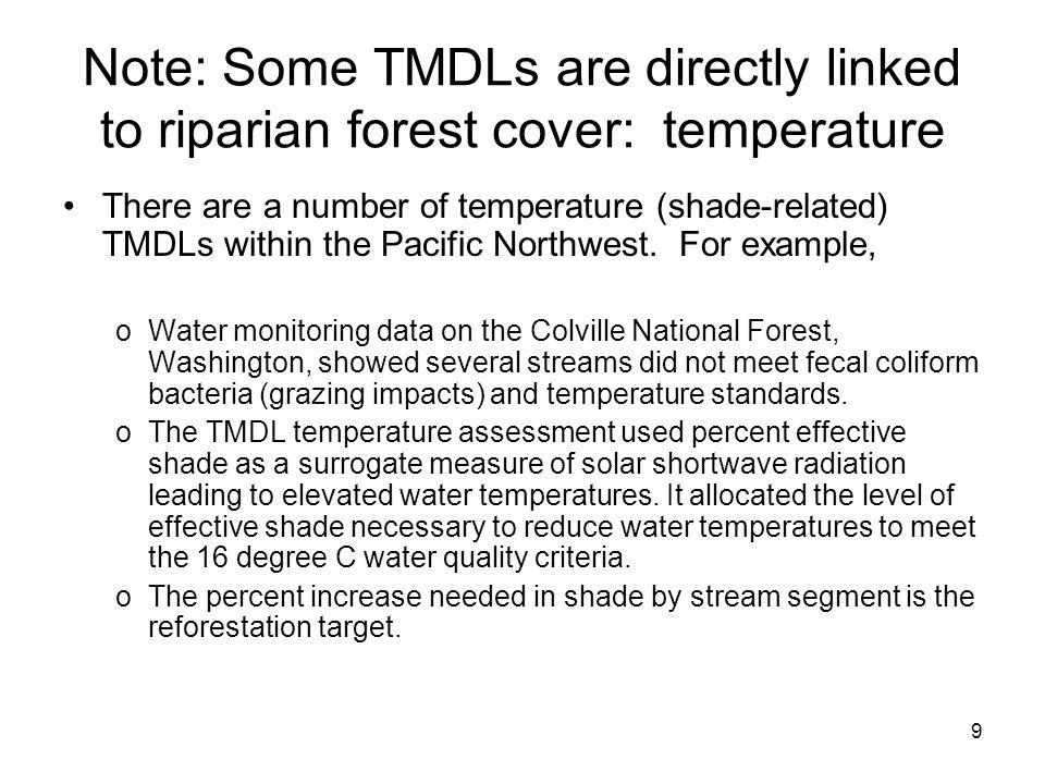 Note: Some TMDLs are directly linked to riparian forest cover: temperature
