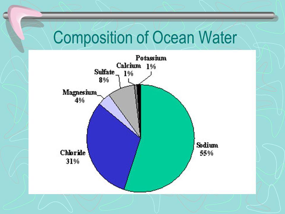 Composition of Ocean Water