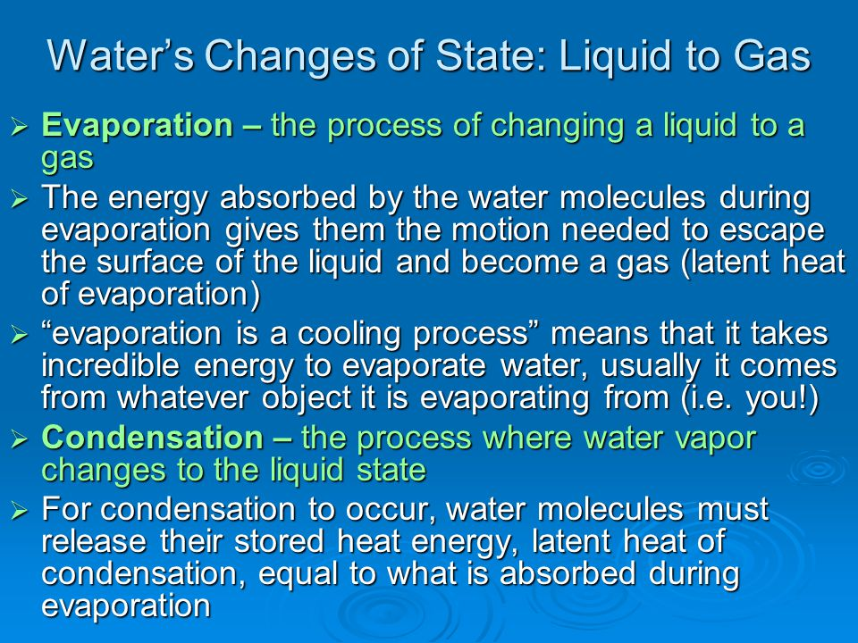 Water's Changes of State: Liquid to Gas