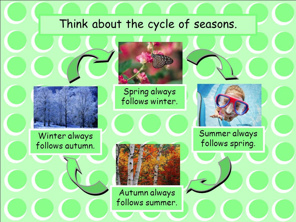 Think about the cycle of seasons.