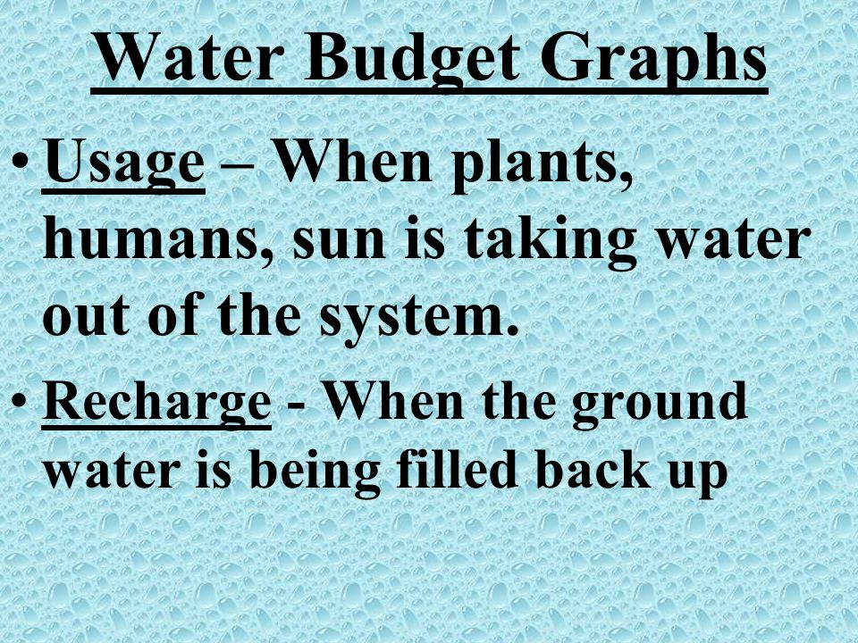 Water Budget Graphs Usage – When plants, humans, sun is taking water out of the system.