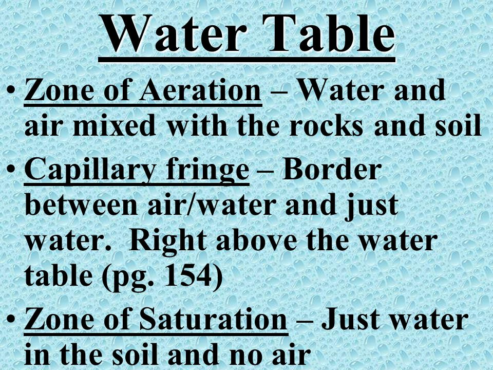 Water Table Zone of Aeration – Water and air mixed with the rocks and soil.