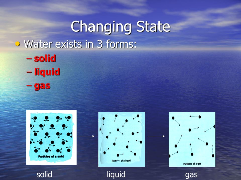 Changing State Water exists in 3 forms: solid liquid gas solid liquid