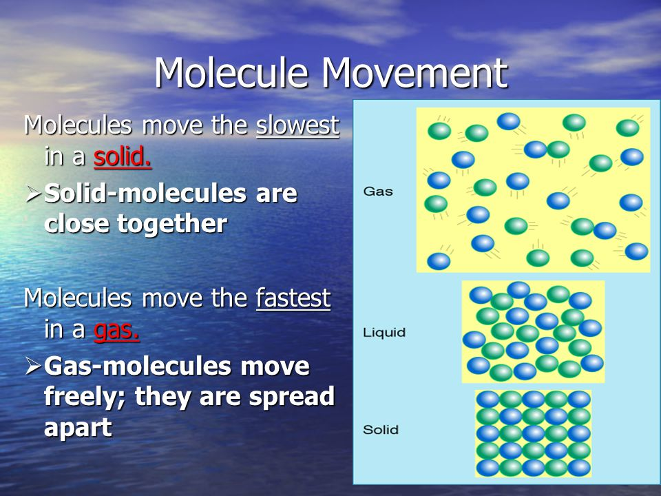 Molecule Movement Molecules move the slowest in a solid.