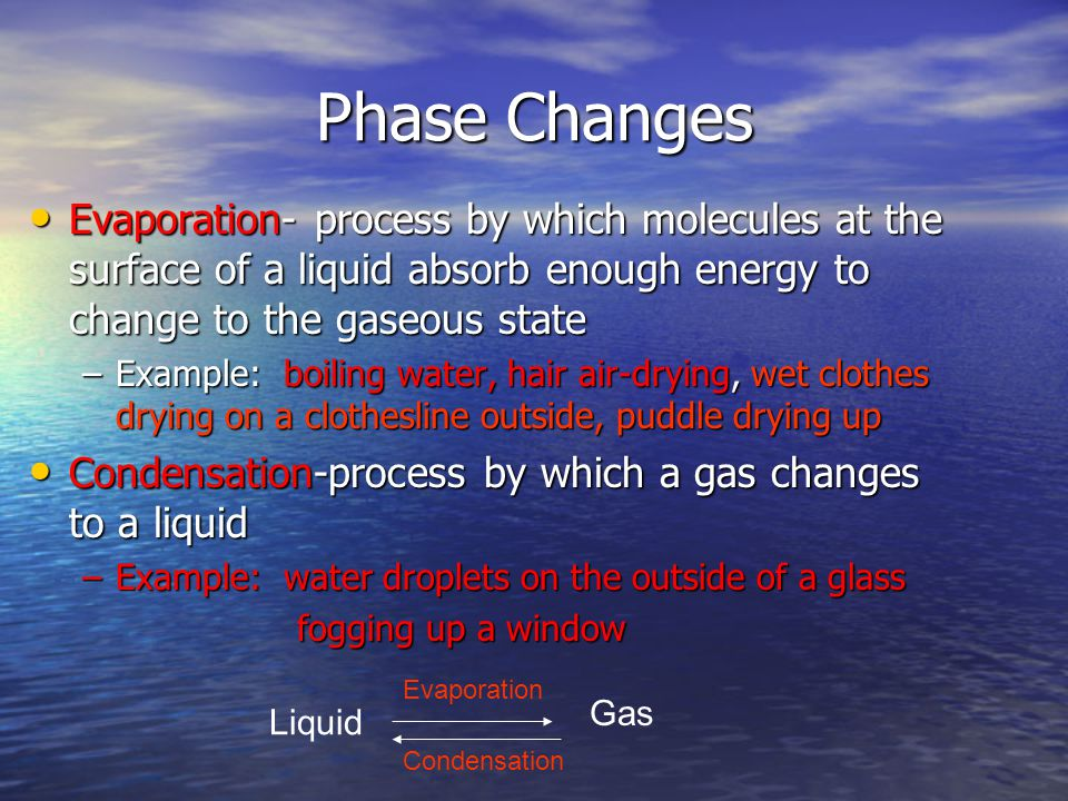 Phase Changes Evaporation- process by which molecules at the surface of a liquid absorb enough energy to change to the gaseous state.