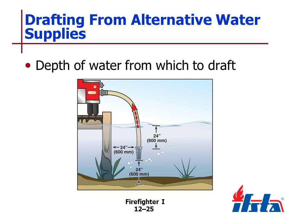 Dry Hydrants Installed at static water sources to increase water supply available.