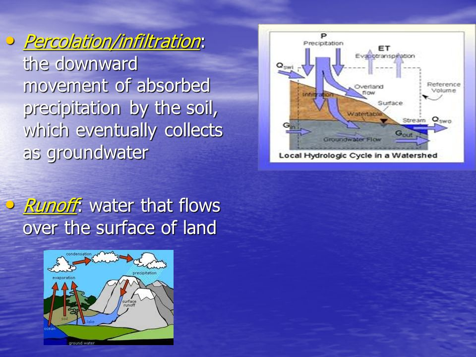Percolation/infiltration: the downward movement of absorbed precipitation by the soil, which eventually collects as groundwater
