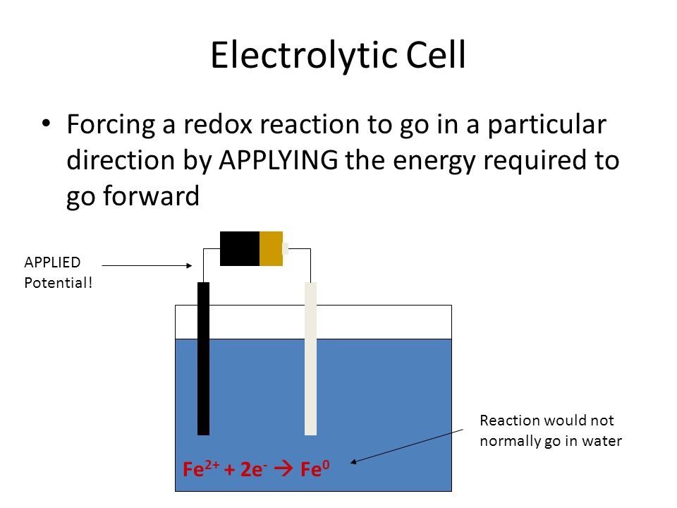 Electrolytic Cell Forcing a redox reaction to go in a particular direction by APPLYING the energy required to go forward.
