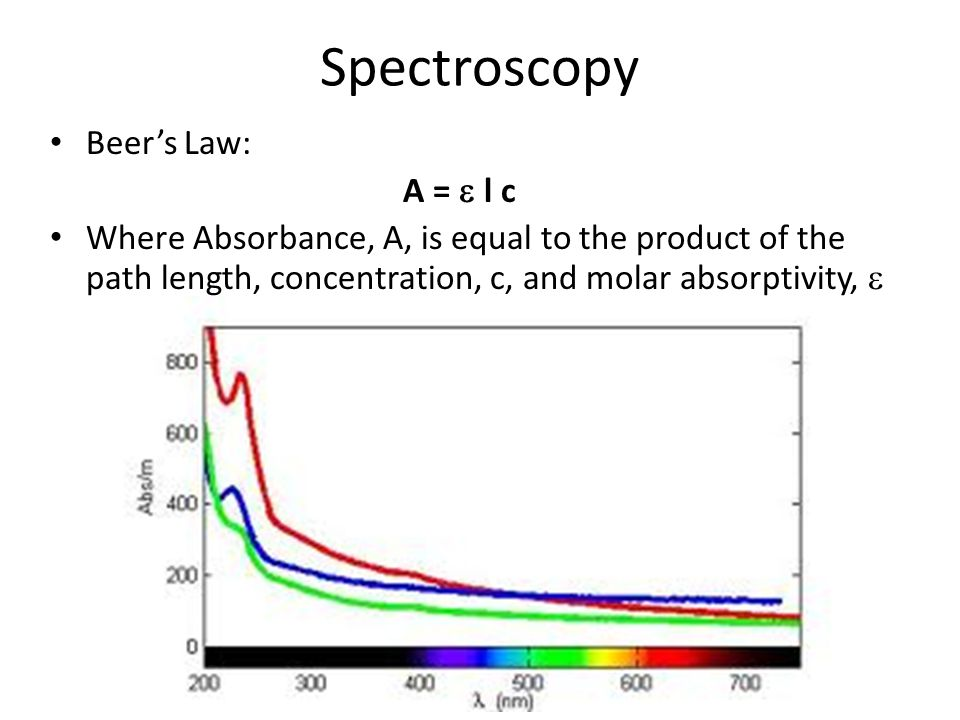 Spectroscopy Beer's Law: A = e l c