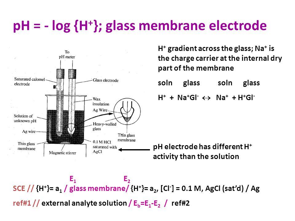 pH = - log {H+}; glass membrane electrode