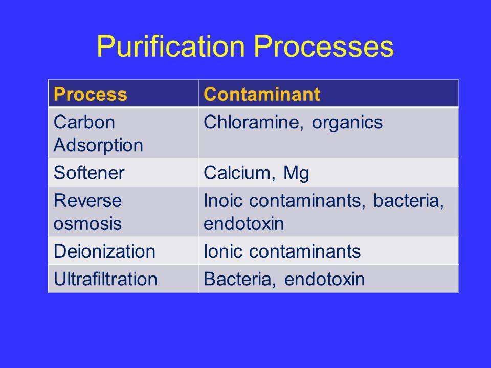 Purification Processes