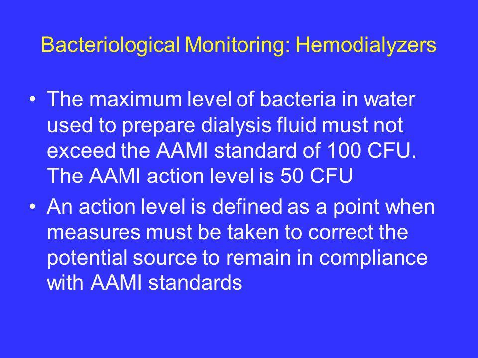 Bacteriological Monitoring: Hemodialyzers