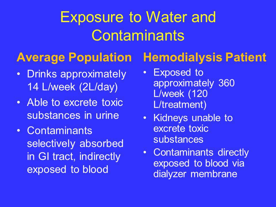 Exposure to Water and Contaminants