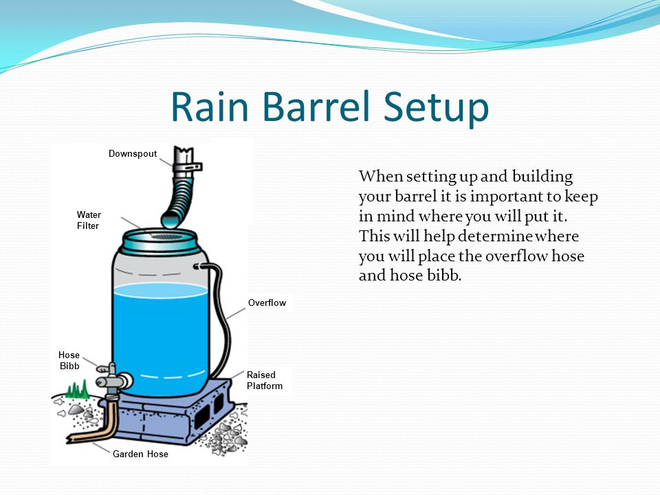 Rain Barrel Setup Downspout.