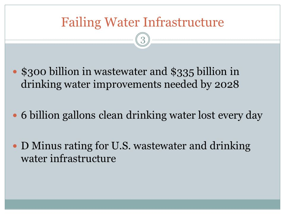 Failing Water Infrastructure