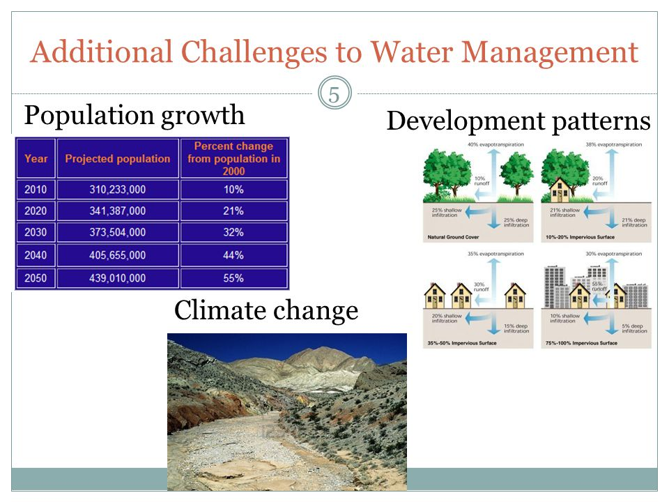 Additional Challenges to Water Management