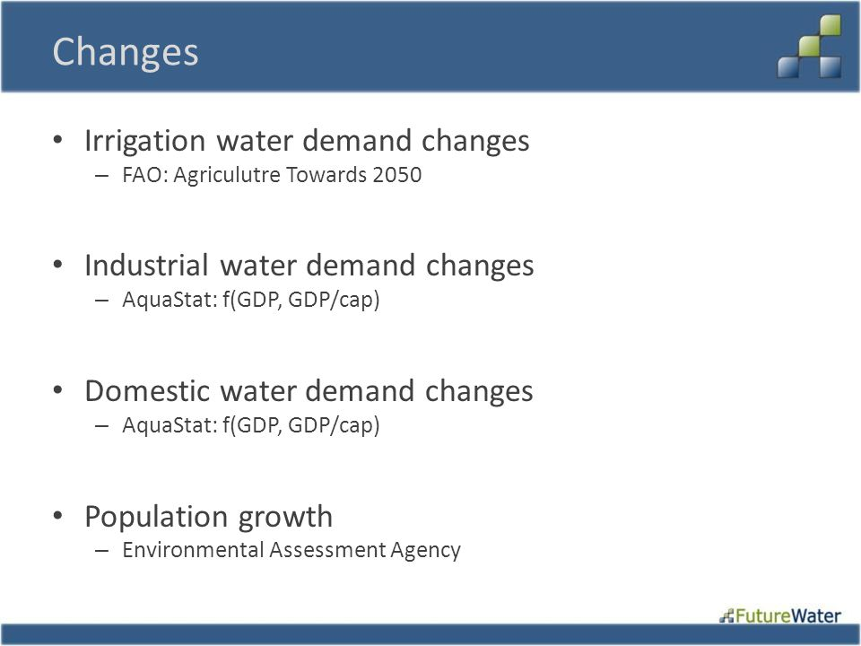 Changes Irrigation water demand changes