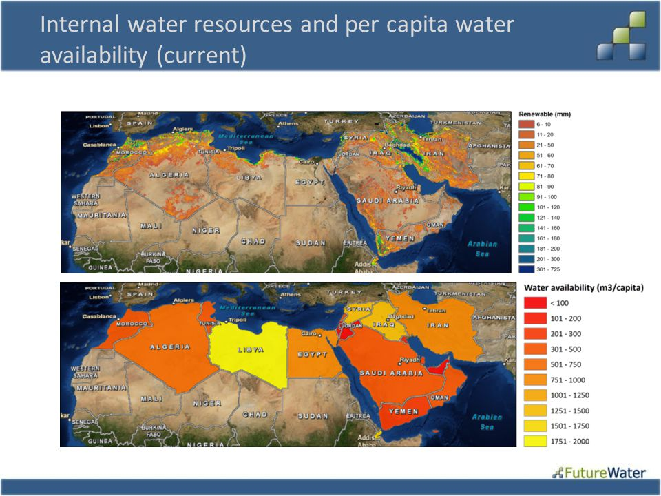Internal water resources and per capita water availability (current)