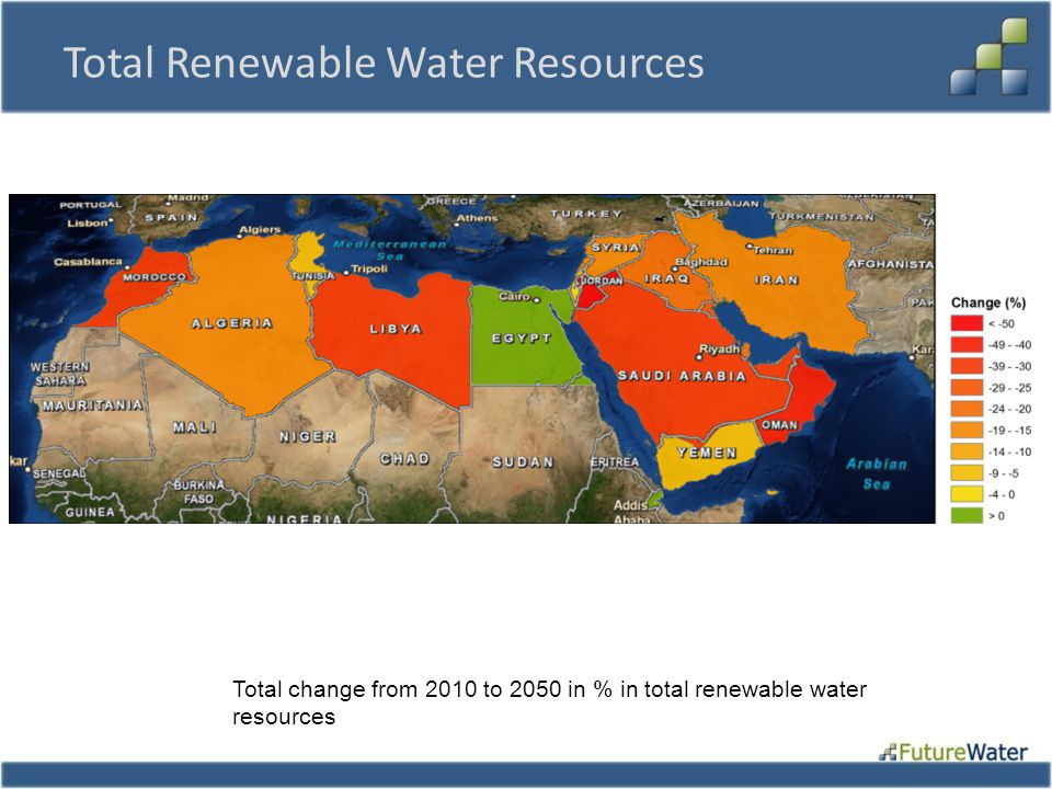 Total Renewable Water Resources