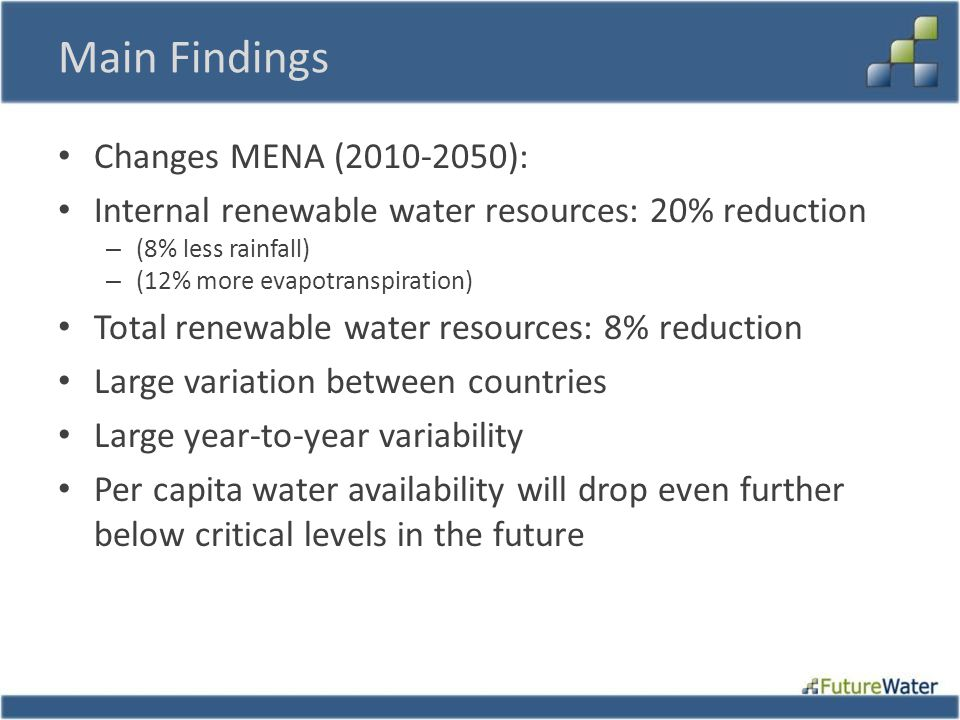 Main Findings Changes MENA (2010-2050):