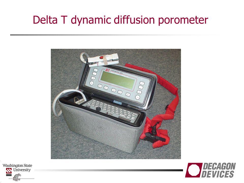 Delta T dynamic diffusion porometer