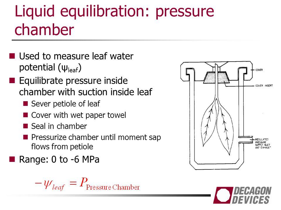 Liquid equilibration: pressure chamber