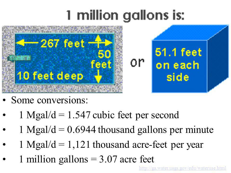 1 Mgal/d = 1.547 cubic feet per second