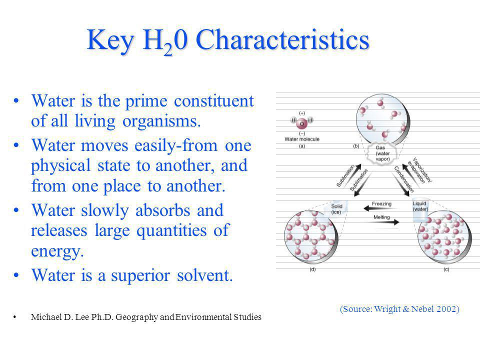 Key H20 Characteristics Water is the prime constituent of all living organisms.