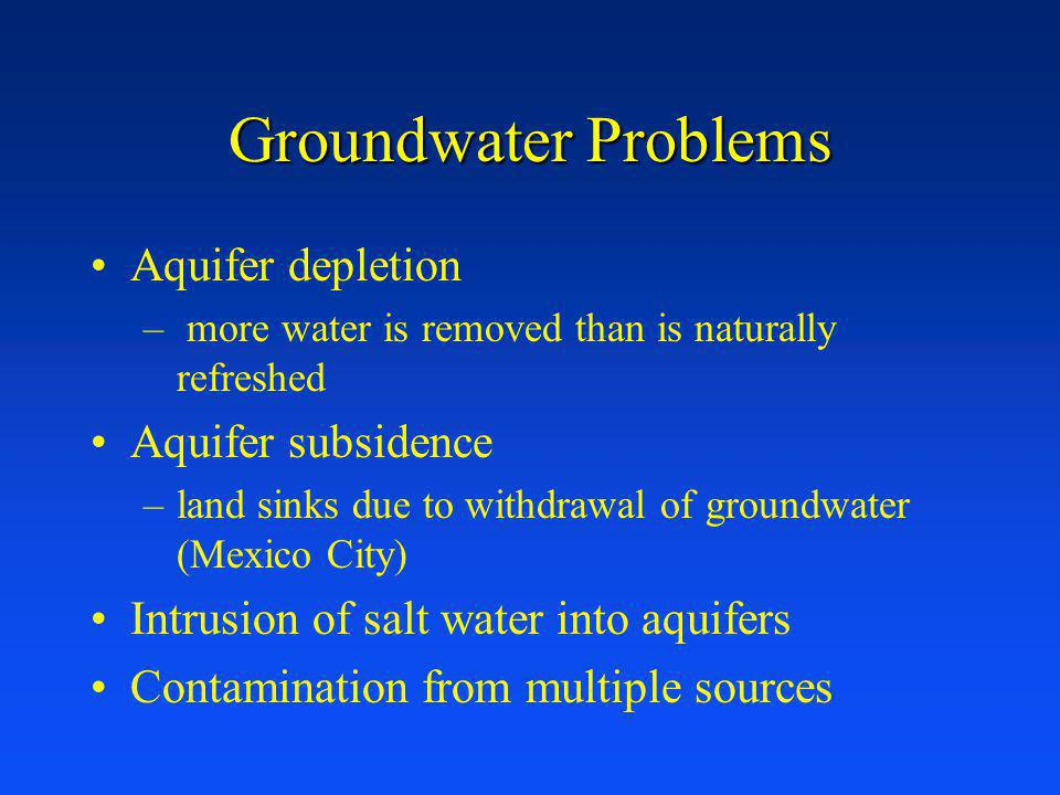 Groundwater Problems Aquifer depletion Aquifer subsidence