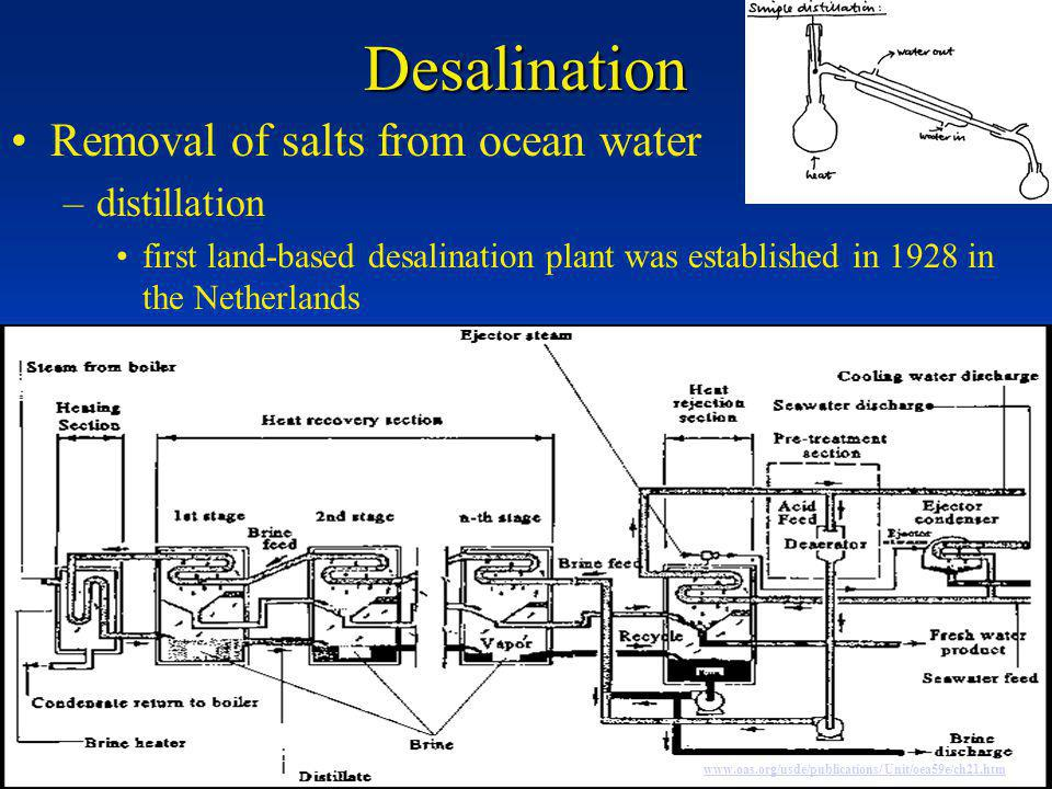 Desalination Removal of salts from ocean water distillation